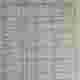Vvvf7310g8ka521g8kala5ipcmb5210